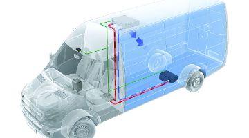Transportkälte und Kühltechnik