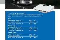 Standklimaanlagen für Nutzfahrzeuge