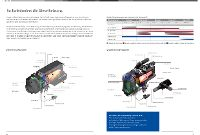 Webasto - Funktionsweise einer Dieselheizung